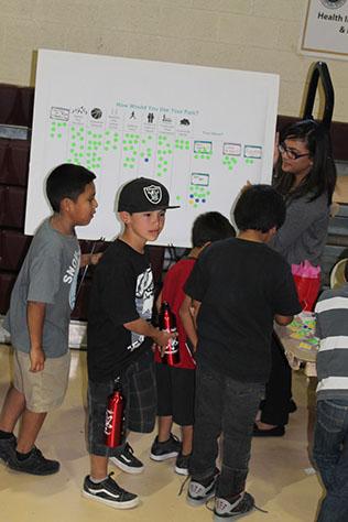 Hualapai HIA Sticker Boards